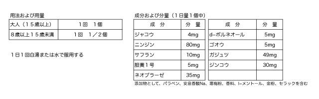 感応丸用法用量20140530