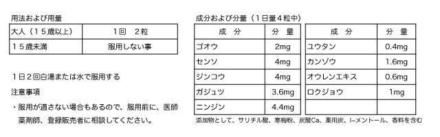 六神丸用法用量20140531